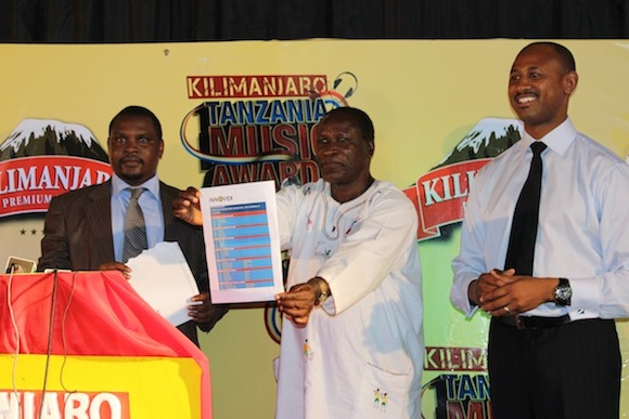 List if KTMA Nominees presented by Mr Luhala