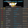 MARIMBA CHART (20th DEC 2013)-1