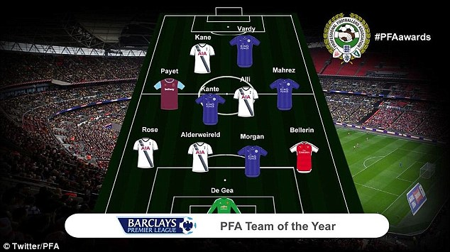 3367DF5100000578-3552268-PFA_tweeted_their_Team_of_the_Year_on_Thursday_but_there_was_no_-a-9_1461256005957